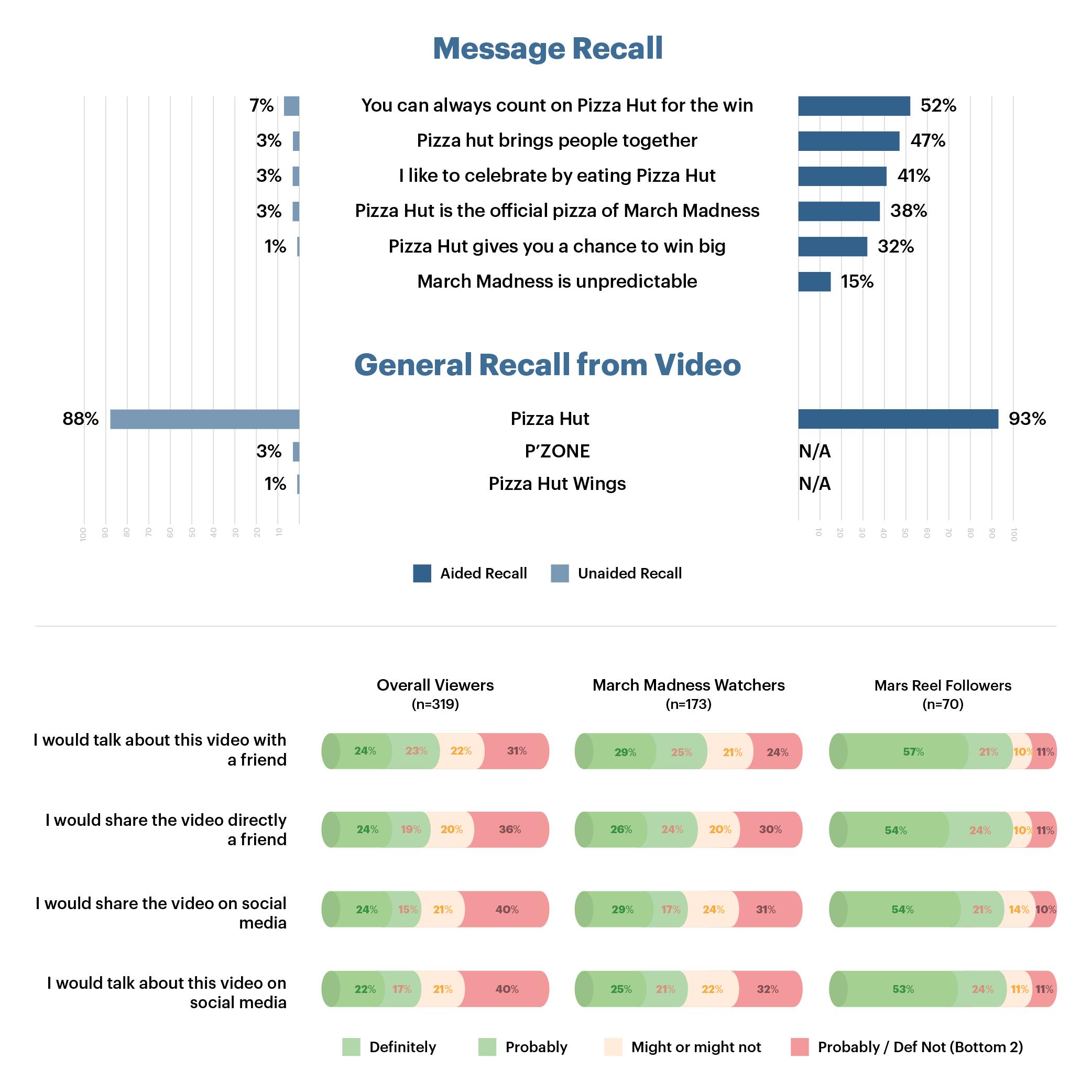 marsreel_results_s02-01